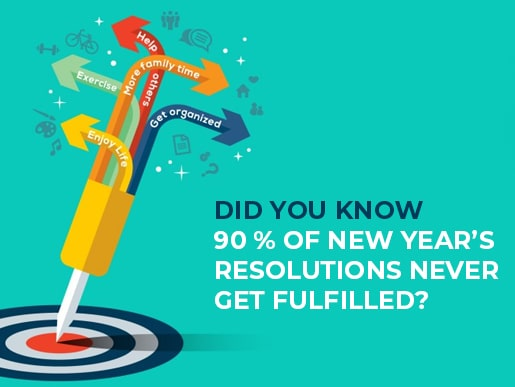 Did you know 90 % of New Year's resolutionsnever get fulfilled?